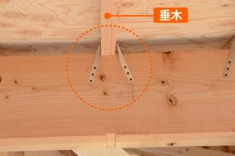 垂木を母屋に固定している様子内部