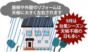 屋根や外壁のリフォームは天候に大きく左右されます