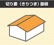 よくある屋根の形状(切り妻屋根)