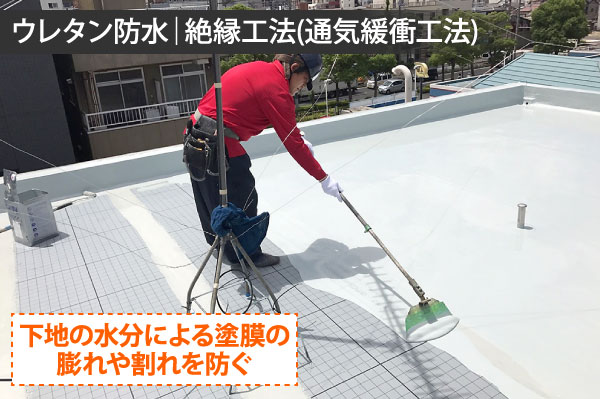 ウレタン防水 絶縁工法
