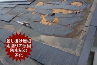 雨漏りの原因、防水紙の劣化