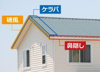 屋根の名称