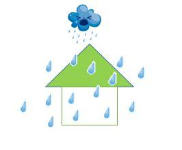 雨を逃がす屋根
