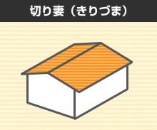 屋根の形状 切り妻(きりづま)