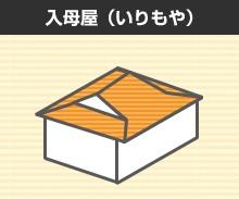 屋根の形状 入母屋(いりもや)