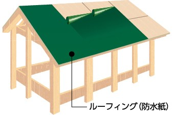 屋根下地 防水紙(ルーフィング)の設置図